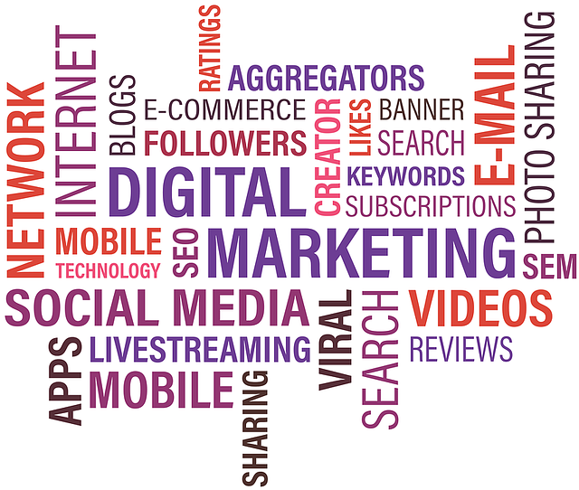 hesla digirálního marketingu